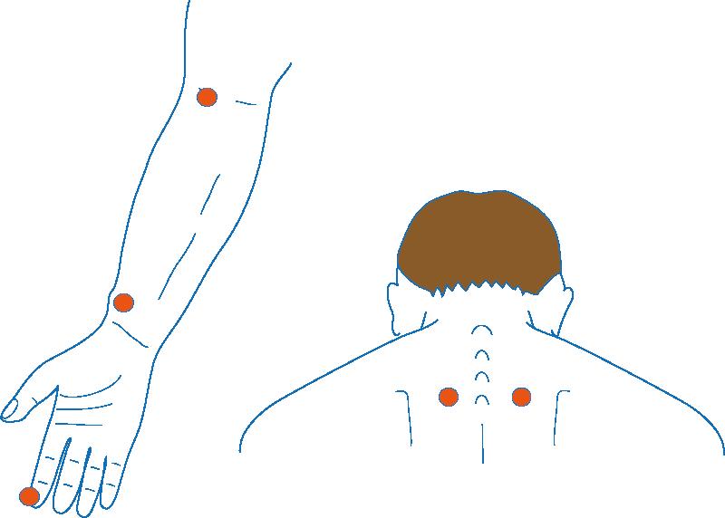 喘息のツボの例